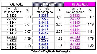 tabela 10.jpg - 34.95 Kb