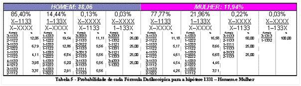 tabela 12.jpg - 34.48 Kb