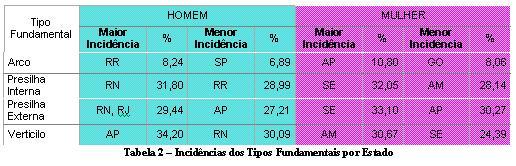 tabela 5.jpg - 30.25 Kb